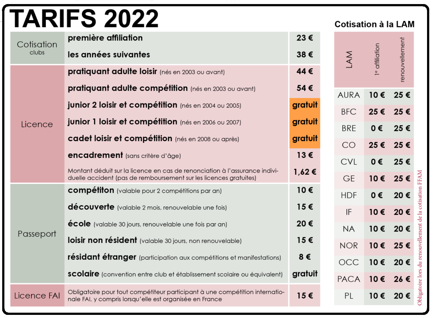 Ffam tarif 2022